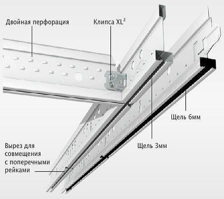 размеры подвесной системы