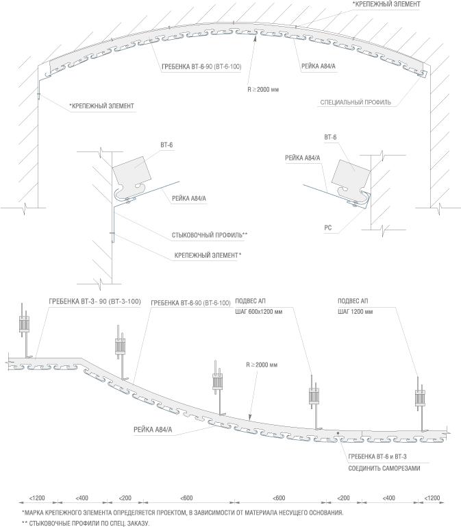 схема сборки радиусного