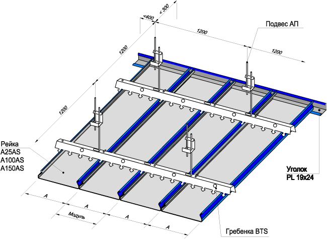 схема сборки реек S-дизайн