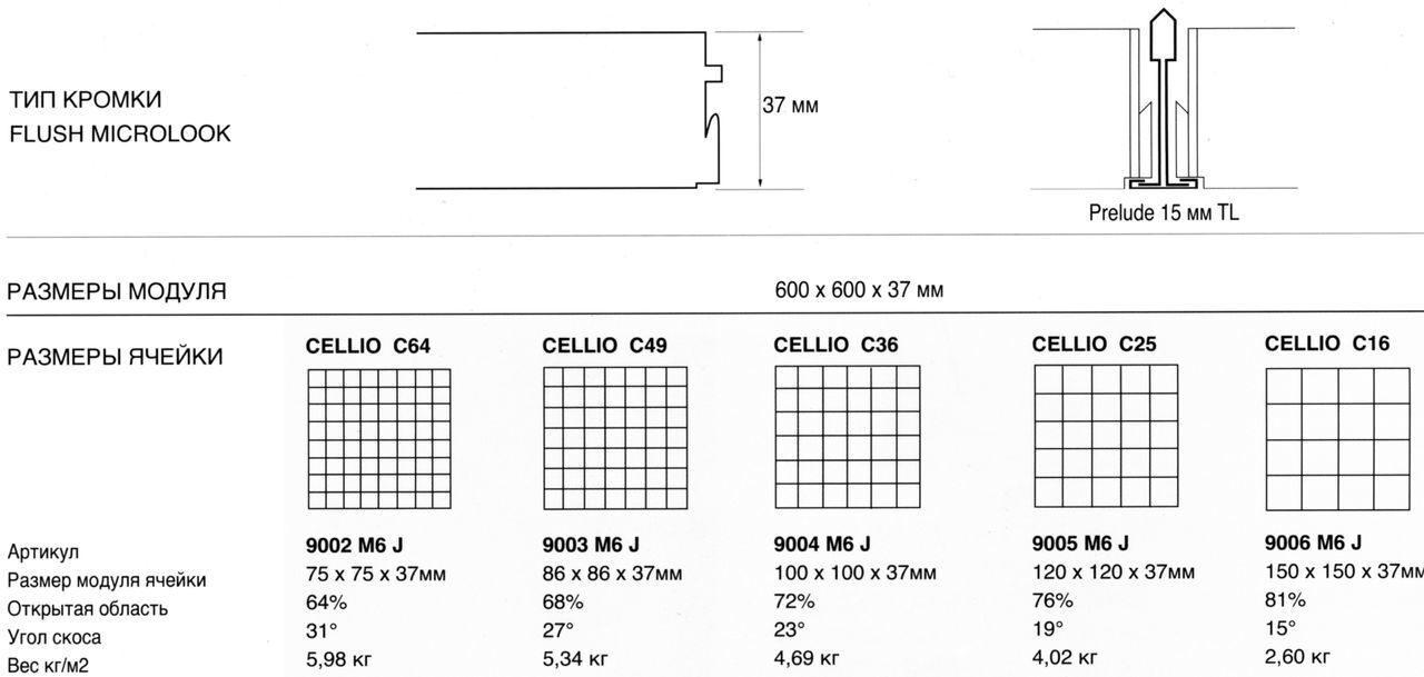 схема cellio армстронг2
